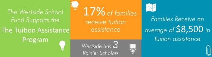 tuition-assistance-graphic